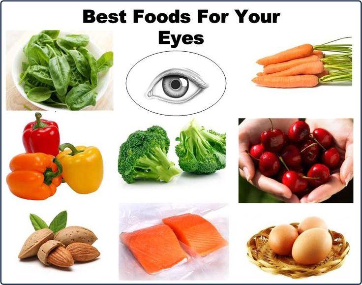 Beyond Diet Good Food List